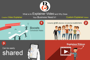 Creative Video Explainer Company